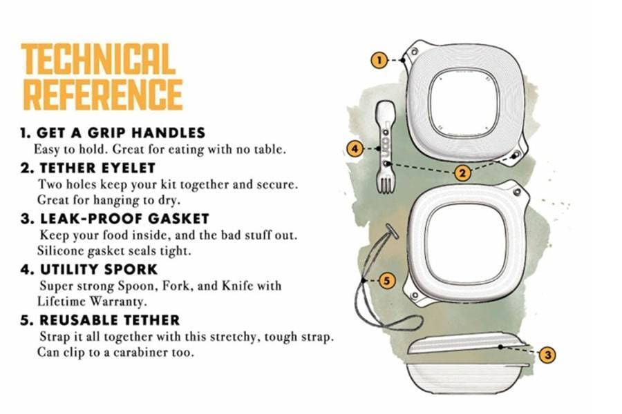 Комплект туристической посуды UCO Mess Kit BAMBOO Five