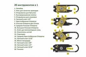 Универсальный походный EDC-брелок 20 в 1 EDC Gear ST-012